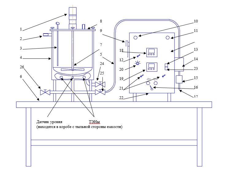 Схема дозирующей системы