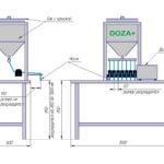Семи канальный перистальтический дозатор с баком габаритные размеры